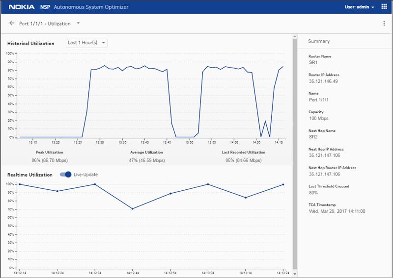 SDN Control/Fulfill/Optimize APIs 18 3 - NSP DevOps